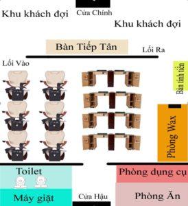 Phong Thuy Tiem Nail